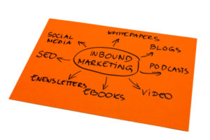 marketing toolbox - image from imedia